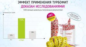Эффективность Турбофит