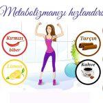 Какие продукты ускоряют метаболизм у мужчин и женщин
