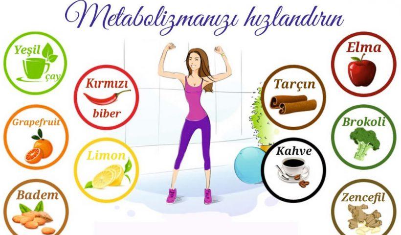 Метаболизм продукты