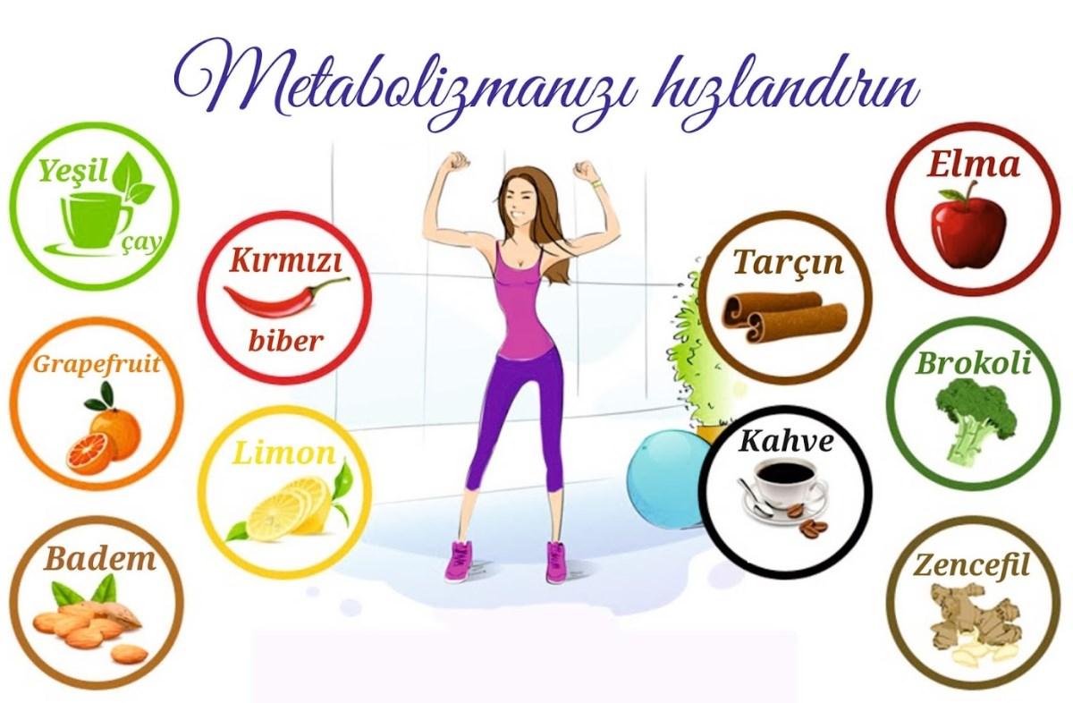 Форум Как Ускорить Метаболизм Для Похудения. Как ускорить метаболизм после 40 лет и похудеть
