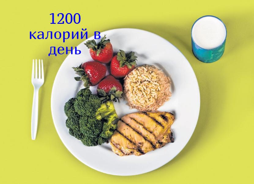 Меню для похудения 1200 калорий