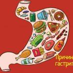 Гастрит желудка – что вызывает болезнь пищеварительной системы