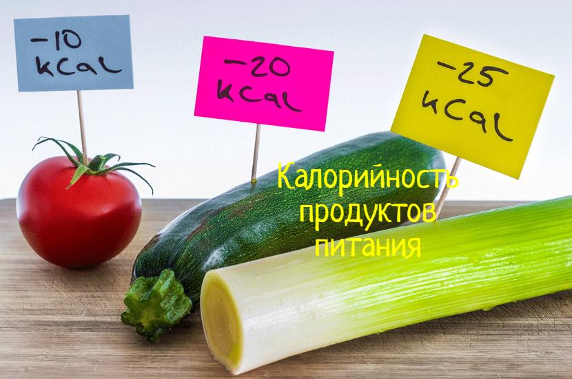 Калорийность продуктов таблица